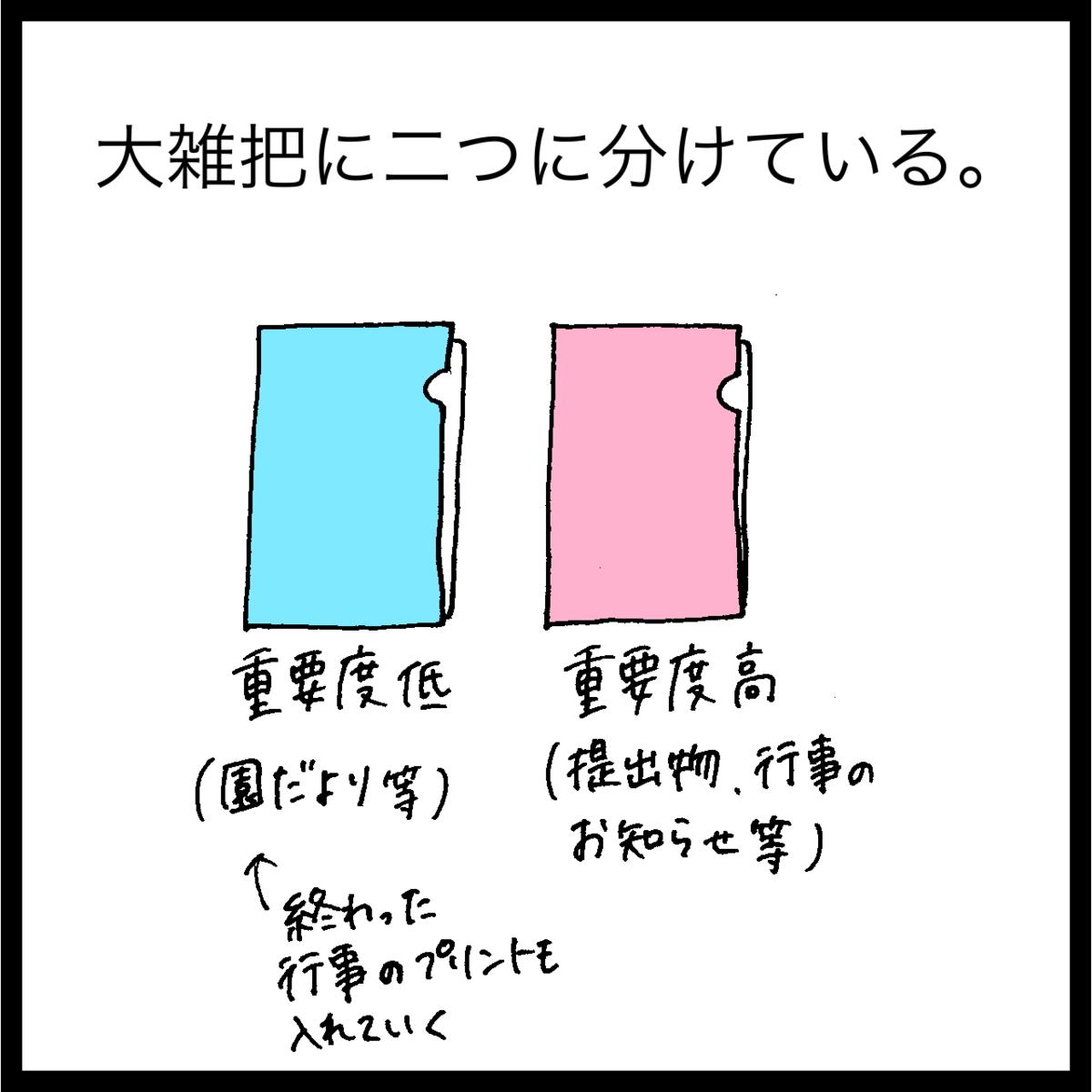 f:id:komyusyomama:20211007174843p:plain