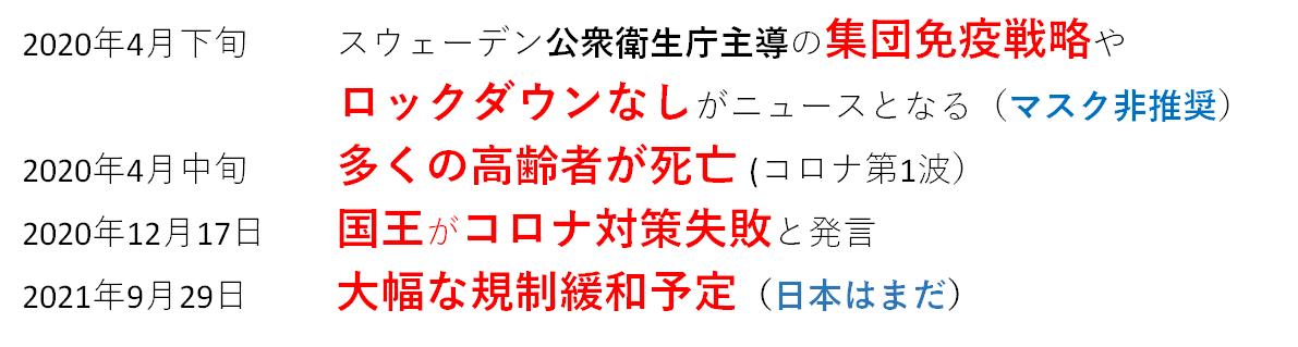 f:id:kon-51:20210917230444p:plain