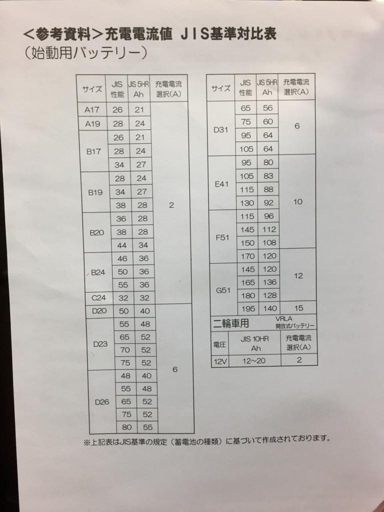 f:id:kon-taku0229:20170919183539j:plain