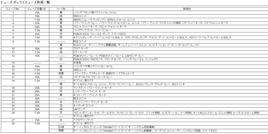 f:id:kon-taku0229:20171012184406p:plain