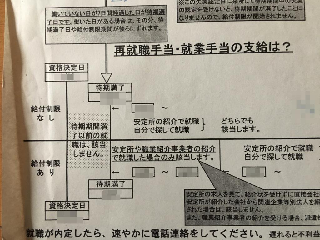 f:id:kon_yu:20161031144253j:plain