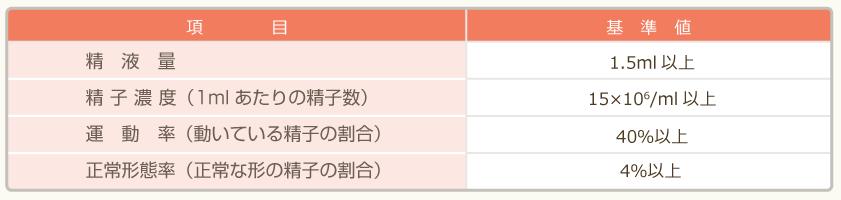 f:id:kona-kona1206:20190527173725p:plain