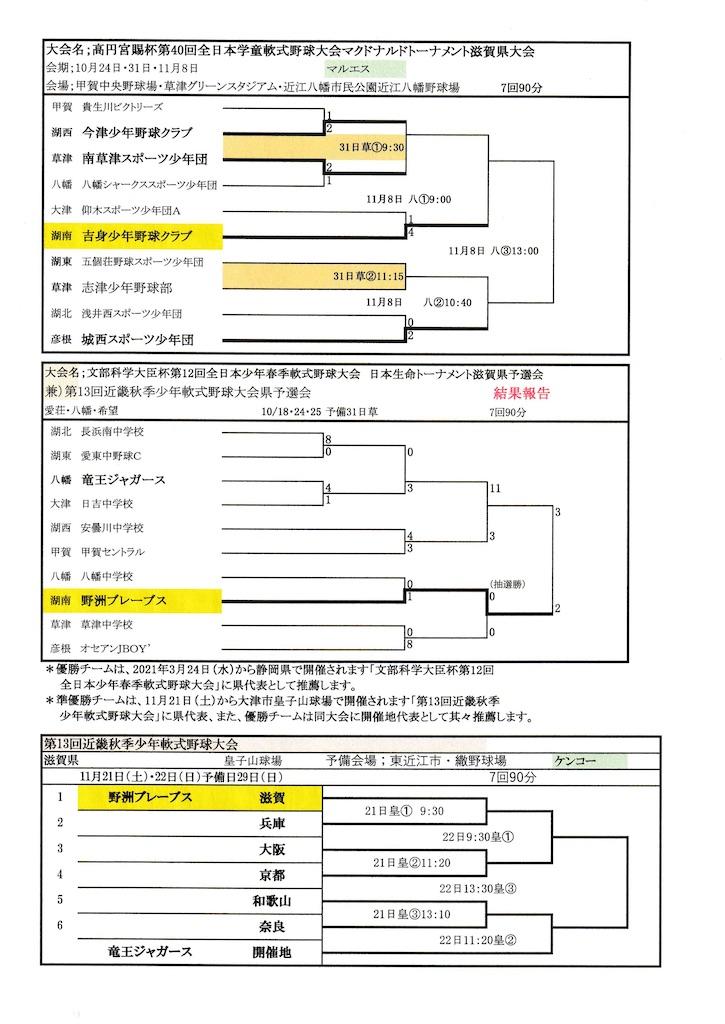 f:id:konanngakudou-ss:20201026173347j:image