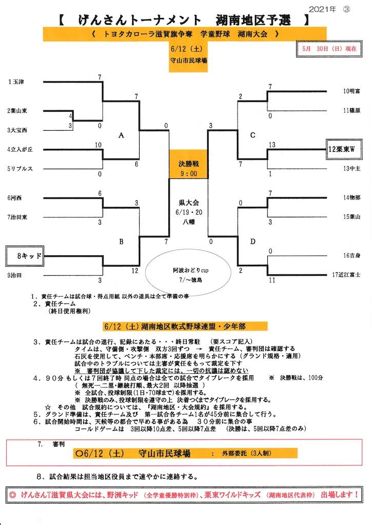 f:id:konanngakudou-ss:20210606184239j:image