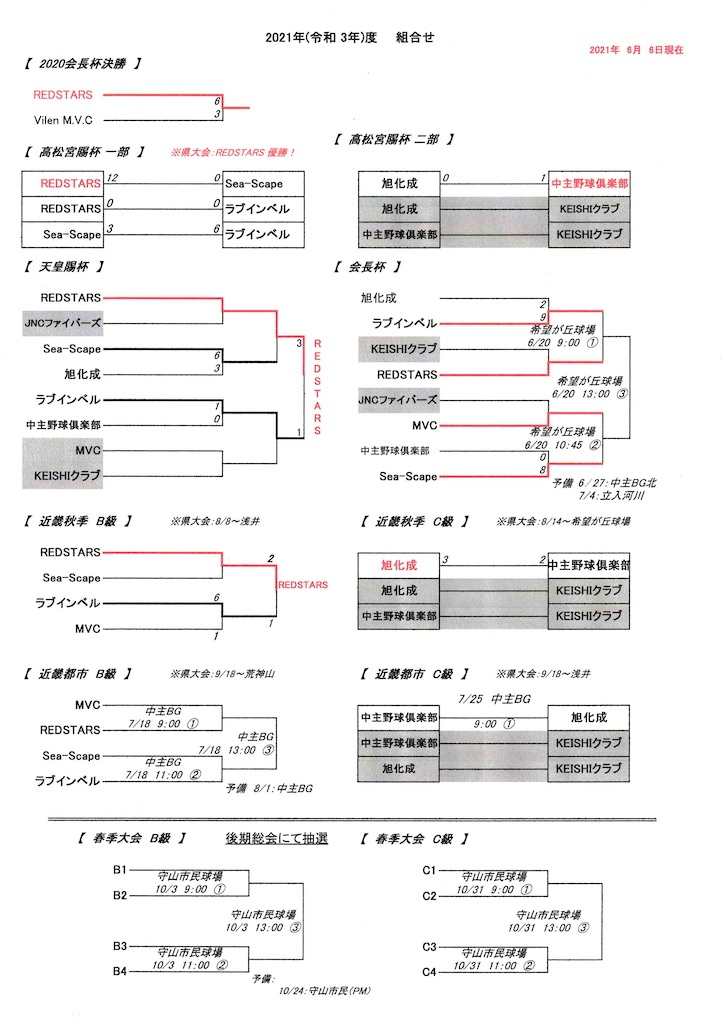 f:id:konanngakudou-ss:20210606184846j:image