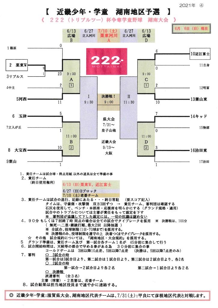 f:id:konanngakudou-ss:20210606204550j:image
