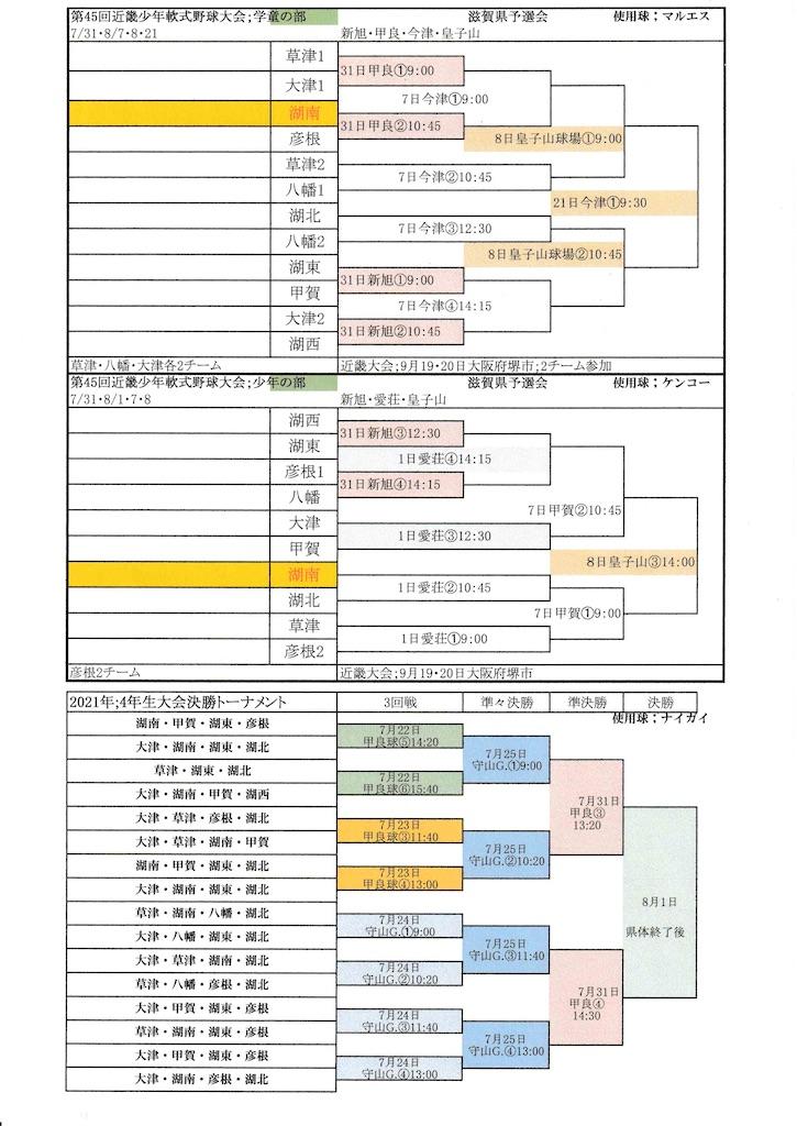 f:id:konanngakudou-ss:20210607184813j:image