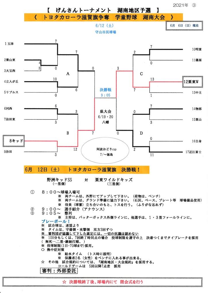 f:id:konanngakudou-ss:20210611184403j:image