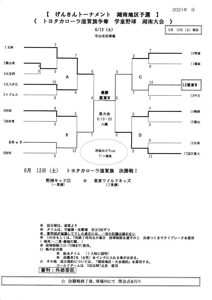 f:id:konanngakudou-ss:20210612154639j:image