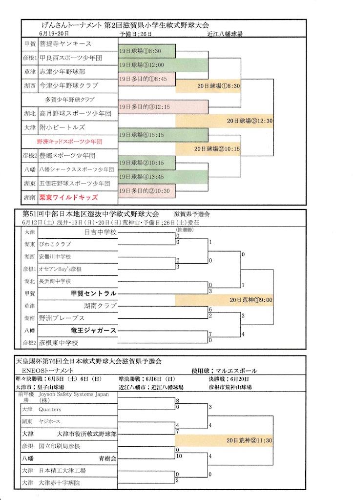 f:id:konanngakudou-ss:20210613223806j:image