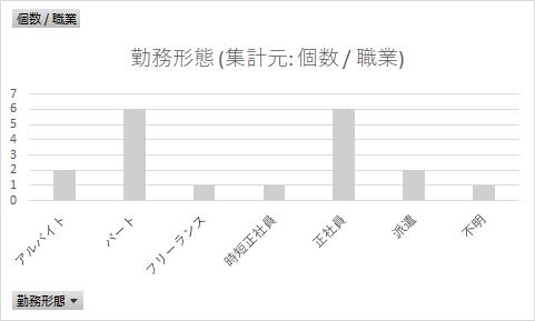 f:id:konatsu_min:20200423123627p:plain