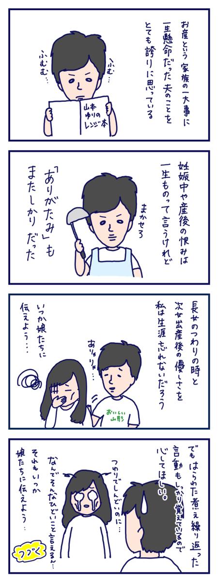 f:id:konatsusuika:20190518133200j:plain