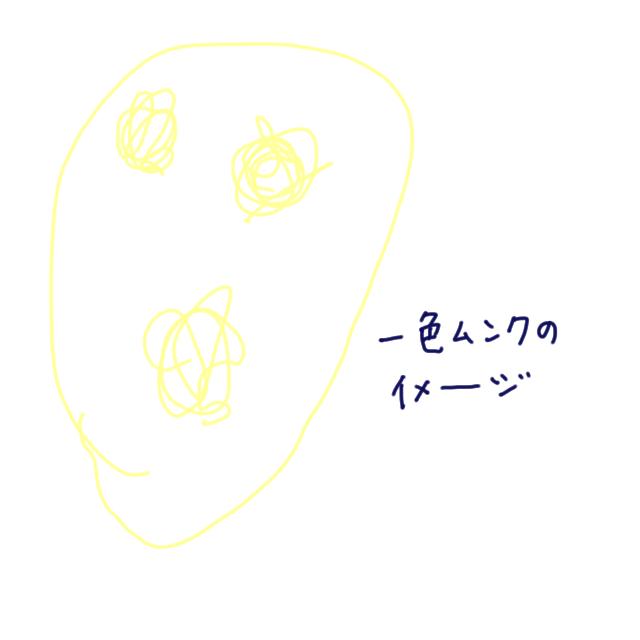 f:id:konatsusuika:20190619103027j:plain