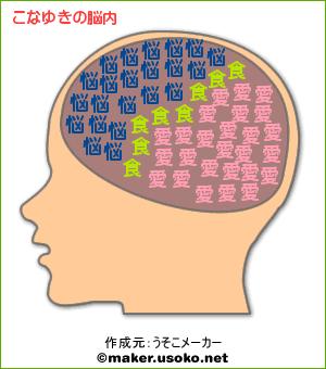 f:id:konayuki358:20160616113712p:plain
