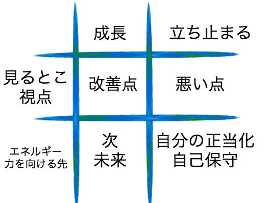 f:id:konayuki358:20160728044621p:plain