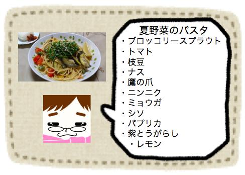 f:id:konayuki358:20160820094959p:plain
