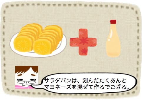 f:id:konayuki358:20160830075944p:plain