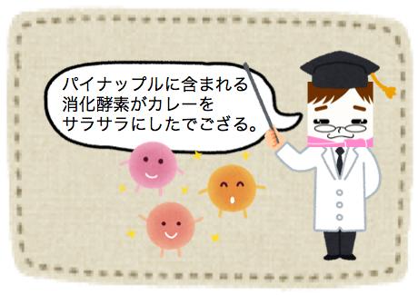 f:id:konayuki358:20160904100204p:plain