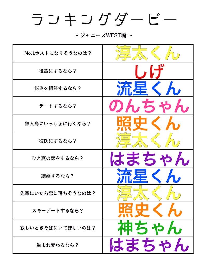 f:id:konayukia5:20170219194039j:image