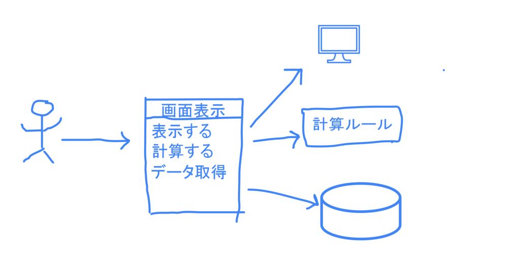 f:id:konboi_kun:20171111171026p:plain