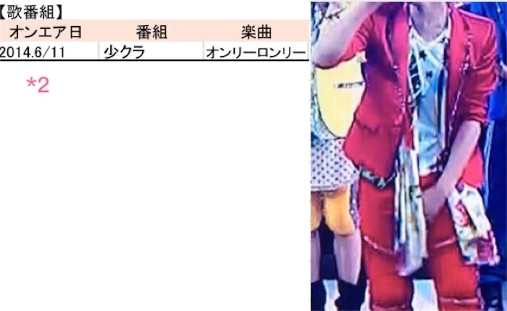 f:id:konchan0827226:20160505051626j:image