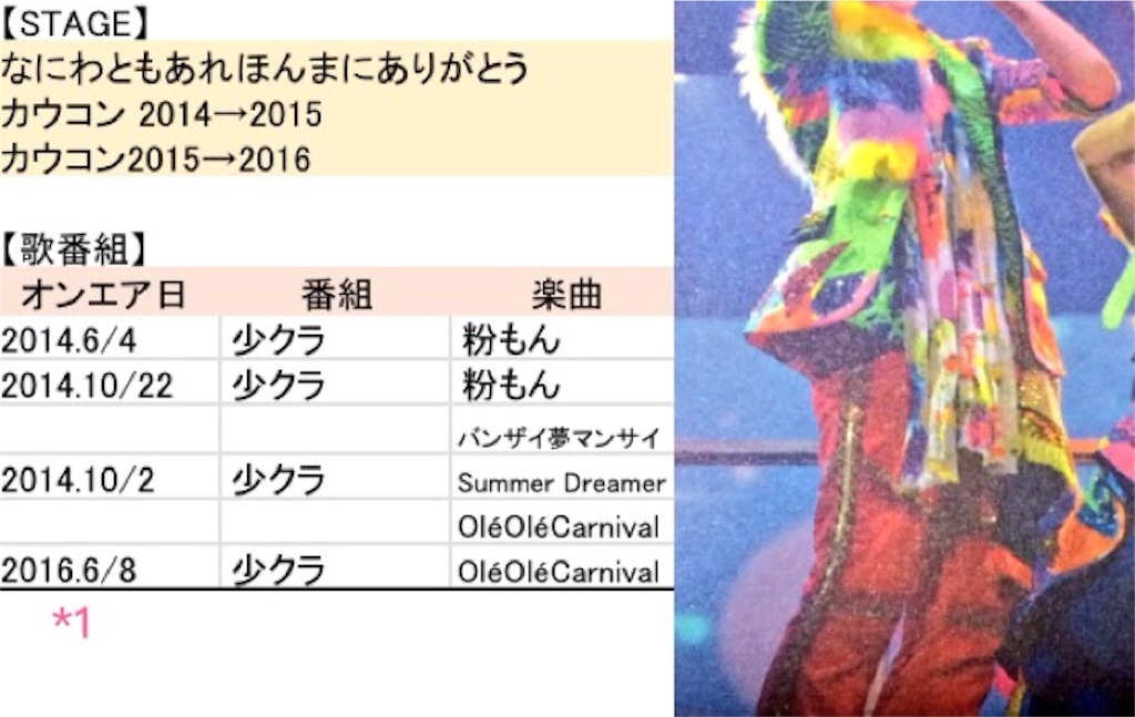 f:id:konchan0827226:20160811003634j:image
