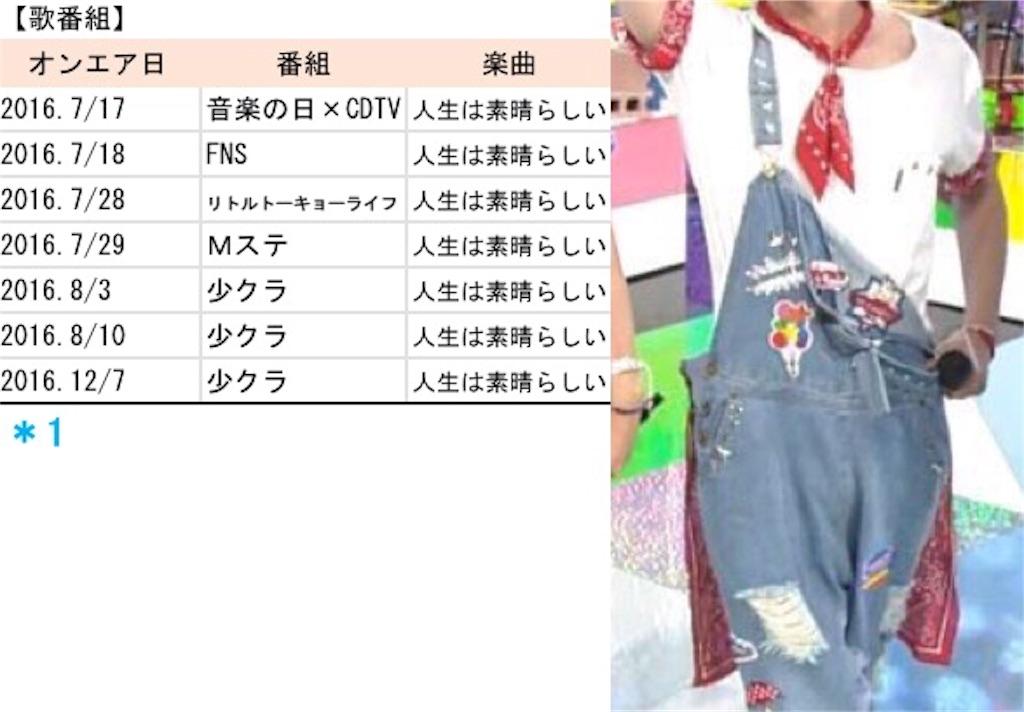 f:id:konchan0827226:20170108154832j:image