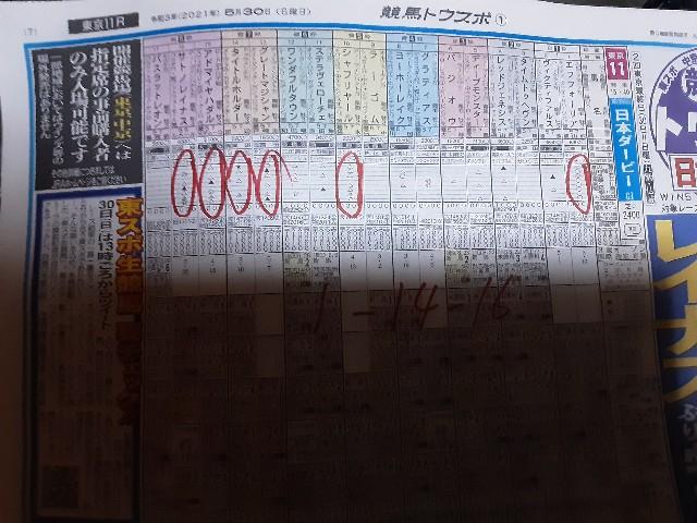 f:id:konchan19700117:20210530003542j:image