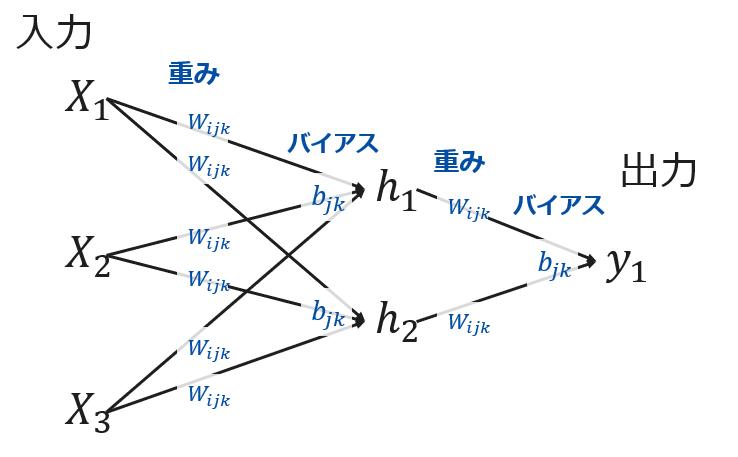 f:id:konchangakita:20200418132233p:plain