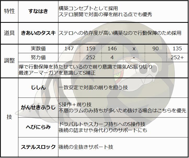 f:id:koncherry:20200102181757p:plain