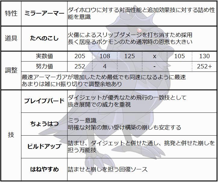 f:id:koncherry:20200102181951p:plain