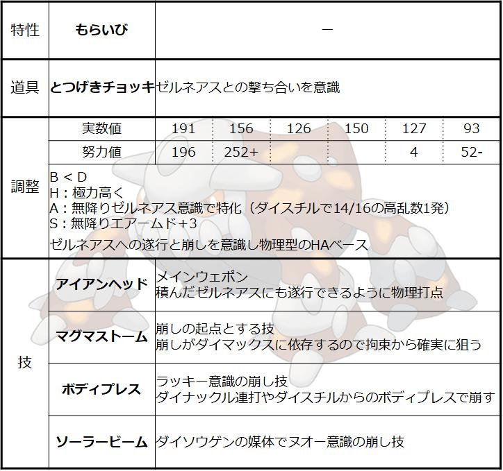f:id:koncherry:20210303005718p:plain