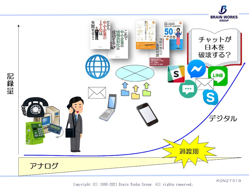 f:id:kondoh_noboru:20210510140250j:plain