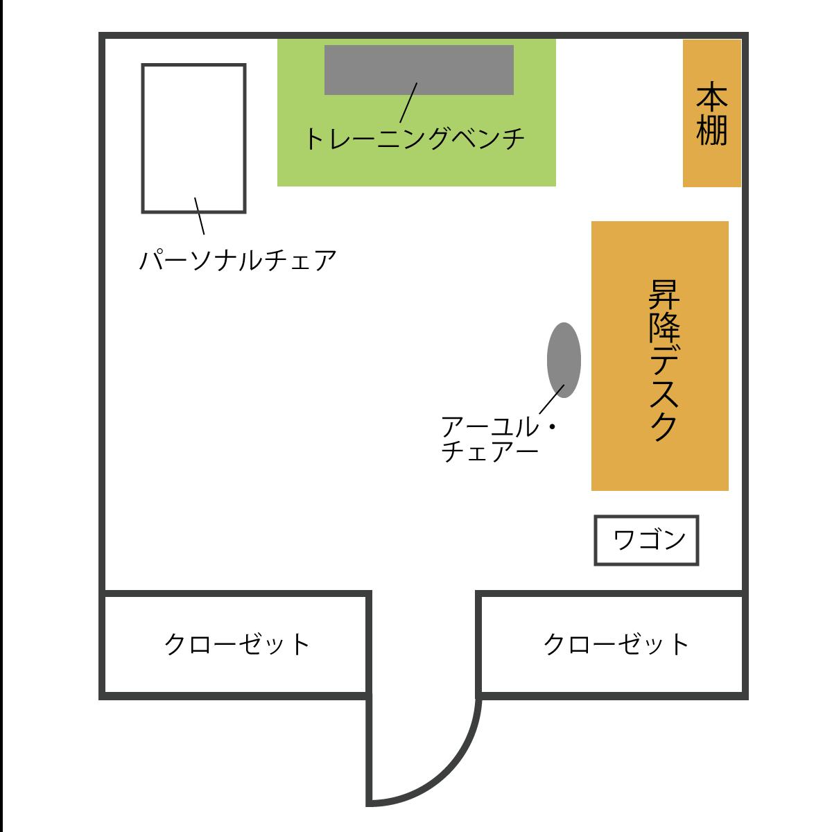 f:id:kondoyuko:20210725151118p:plain
