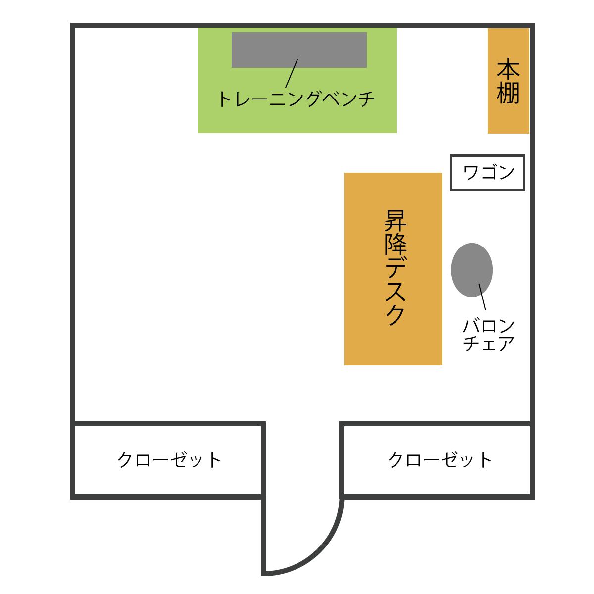 f:id:kondoyuko:20210725171944p:plain