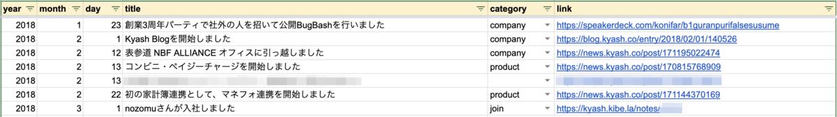 f:id:konifar:20201212105024p:plain