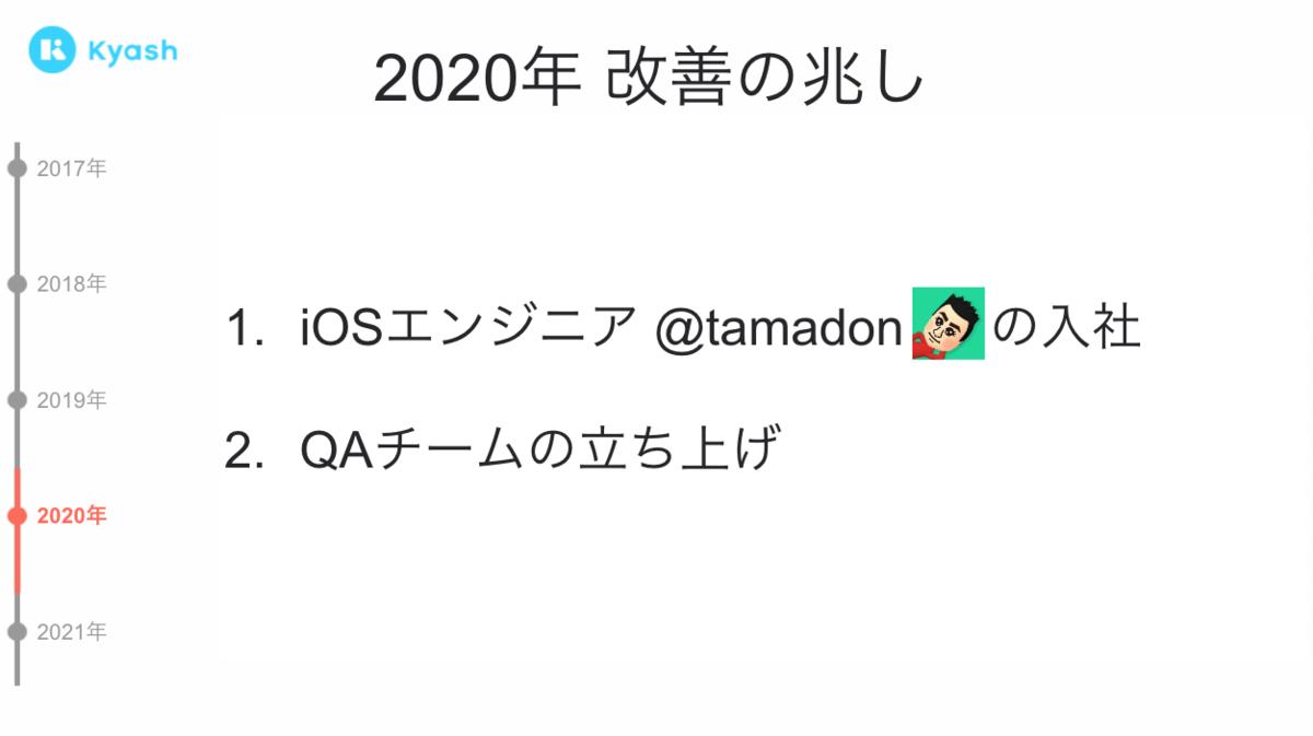 f:id:konifar:20210924140832p:plain