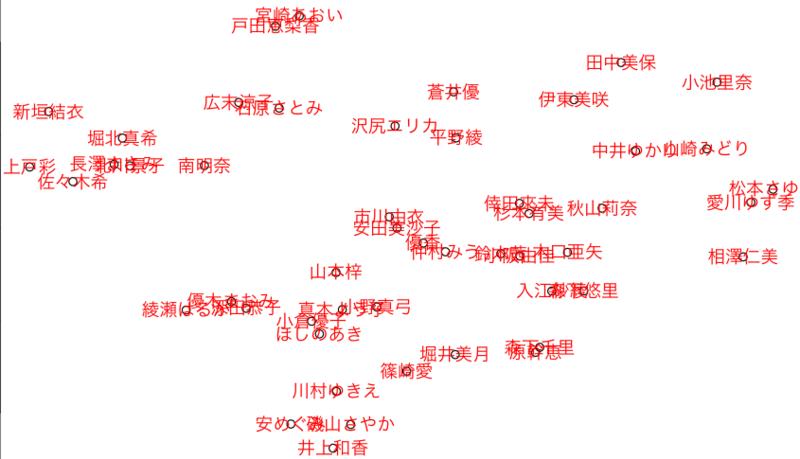 f:id:konisimple:20100528203926p:image