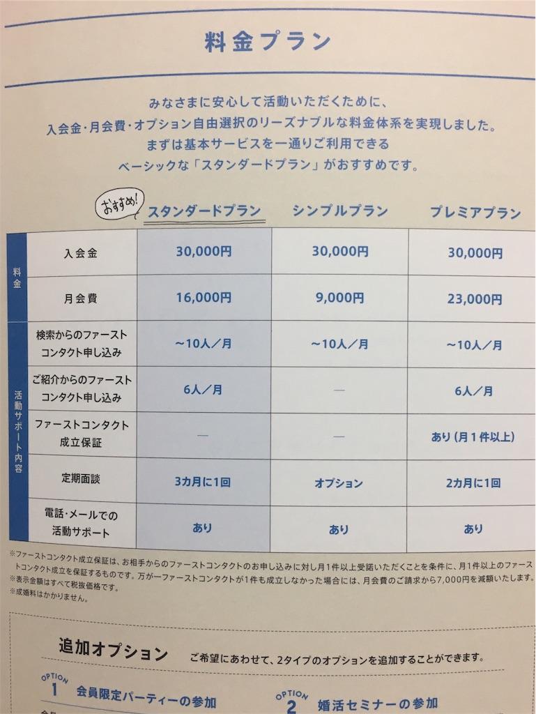 f:id:konkatsu-ex:20170504003647j:image