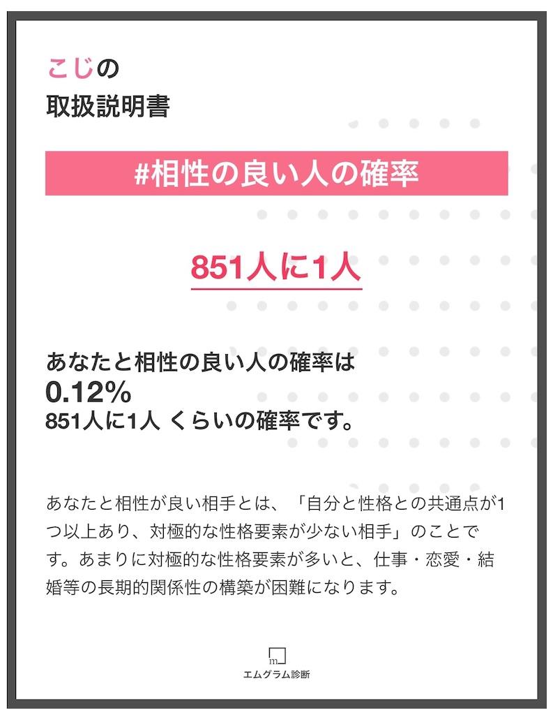 f:id:konkatsu-hide:20191110095326j:image