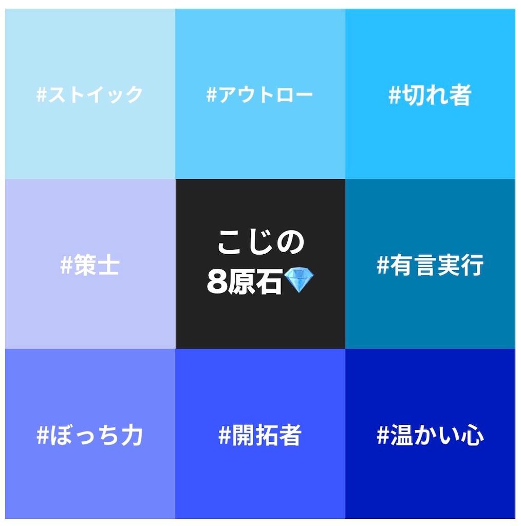 f:id:konkatsu-hide:20191110095338j:image