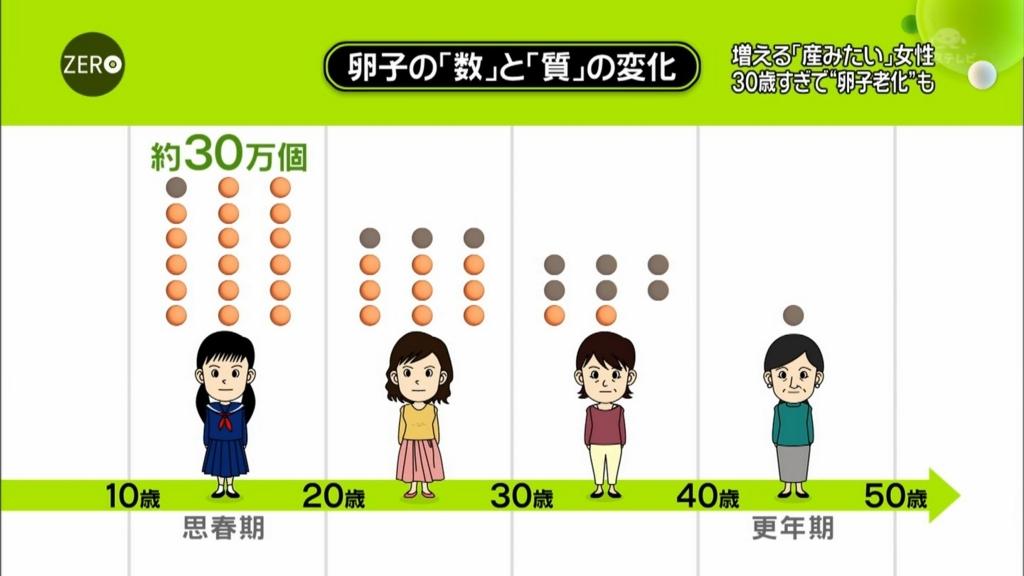 f:id:konkatsu-ojisan:20170410020312j:plain