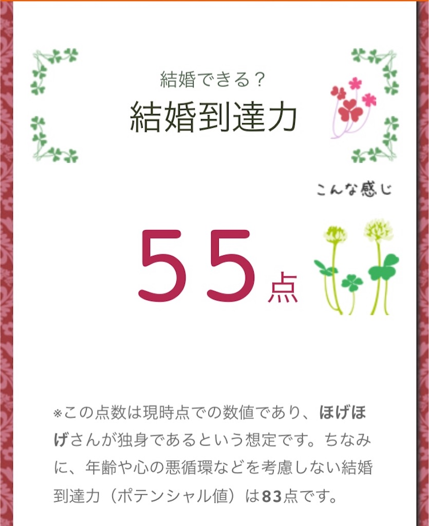 f:id:konkatsu50:20190922214745j:image