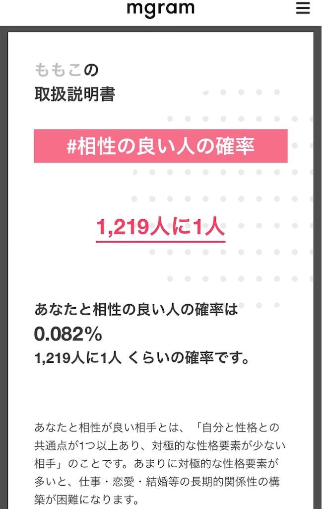 f:id:konkatsu50:20191110001637j:image