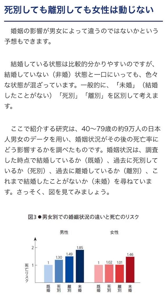 f:id:konkatsu50:20200227135032j:image