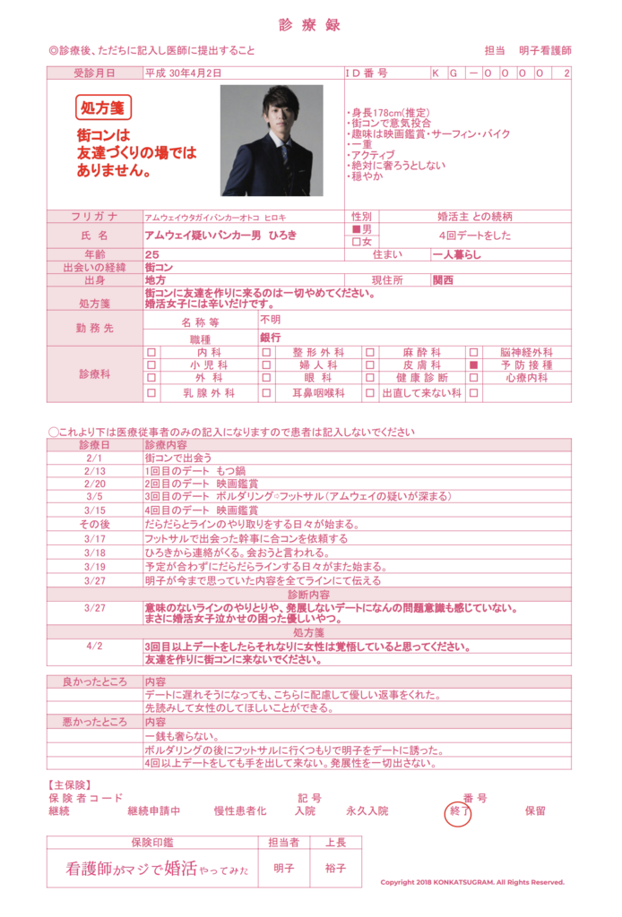 f:id:konkatsuakiko:20180628222724p:plain