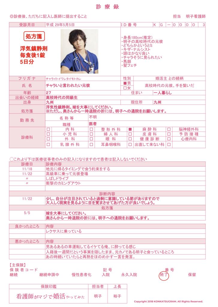 f:id:konkatsuakiko:20180705213442p:plain