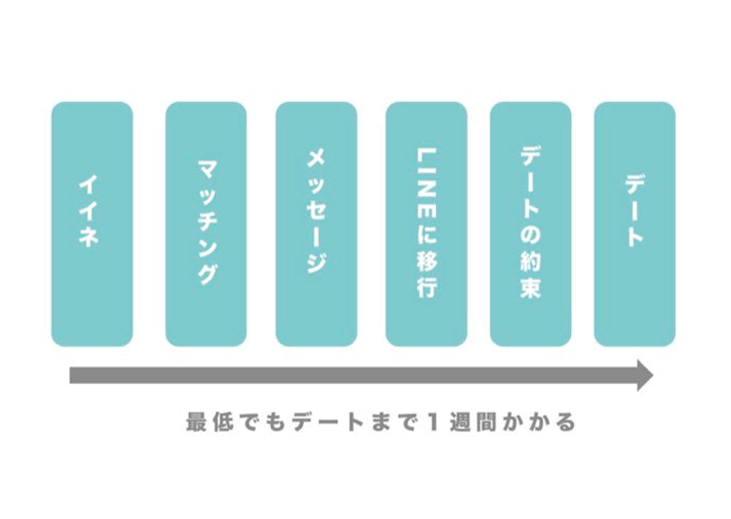 f:id:konkatsuakiko:20180915205115p:plain