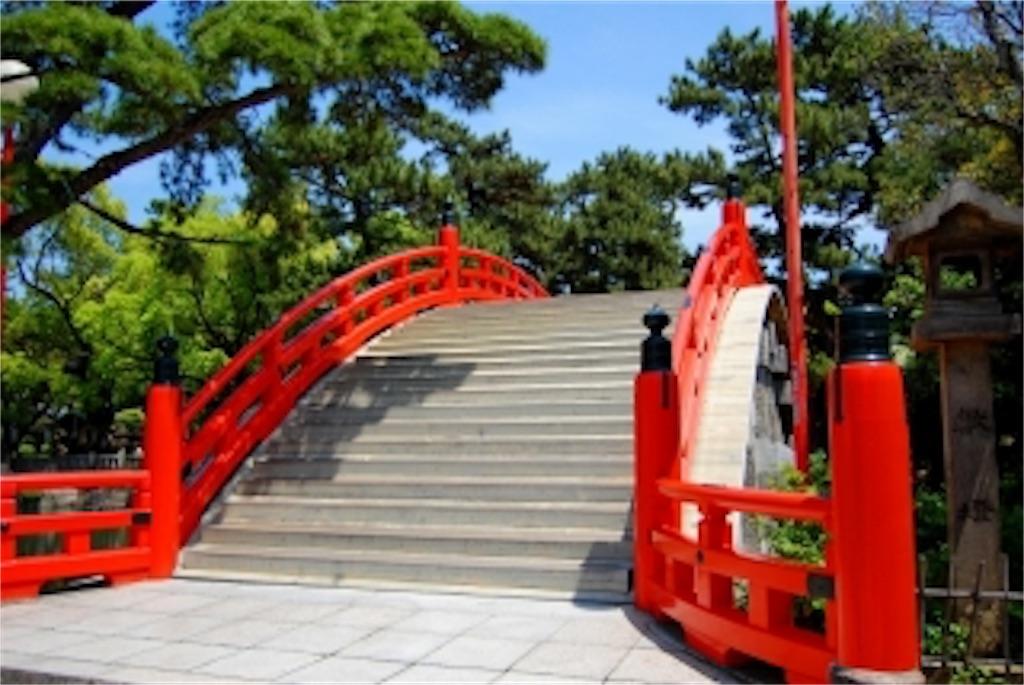 f:id:konkatsuakiko:20190121184322j:image
