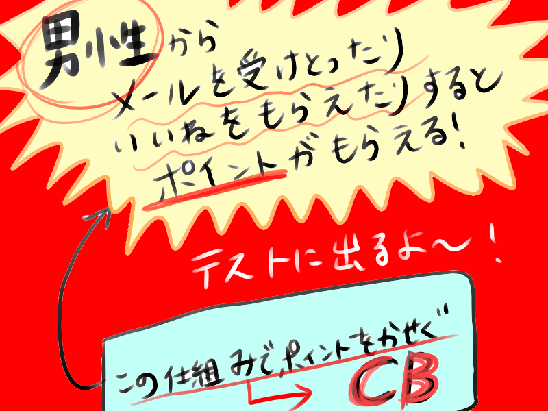 f:id:konkatsuko:20180508122651p:plain